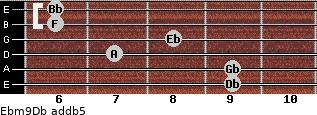 Ebm9/Db add(b5) guitar chord