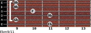 Ebm9/11 for guitar on frets 11, 9, 11, 10, 9, 9