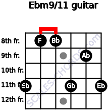 Ebm9/11 for guitar on frets 11, 8, 8, 11, 9, 11