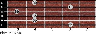 Ebm9/11/Bb for guitar on frets 6, 4, 4, 3, 6, 4