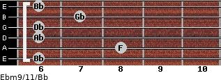 Ebm9/11/Bb for guitar on frets 6, 8, 6, 6, 7, 6
