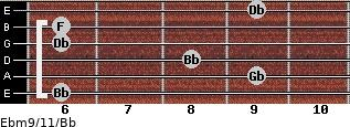 Ebm9/11/Bb for guitar on frets 6, 9, 8, 6, 6, 9
