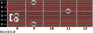 Ebm9/C# for guitar on frets 9, 8, 8, 11, x, 9