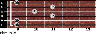 Ebm9/C# for guitar on frets 9, 9, 11, 10, 11, 9