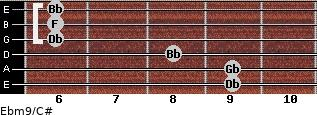 Ebm9/C# for guitar on frets 9, 9, 8, 6, 6, 6