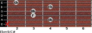 Ebm9/C# for guitar on frets x, 4, 3, 3, 4, 2