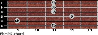 Ebm(M7) for guitar on frets 11, 9, 12, 11, 11, 11