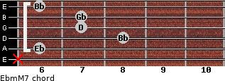 Ebm(M7) for guitar on frets x, 6, 8, 7, 7, 6