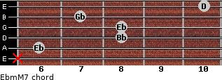 Ebm(M7) for guitar on frets x, 6, 8, 8, 7, 10