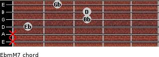 Ebm(M7) for guitar on frets x, x, 1, 3, 3, 2