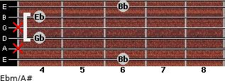 Ebm/A# for guitar on frets 6, x, 4, x, 4, 6