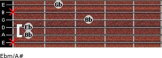 Ebm/A# for guitar on frets x, 1, 1, 3, x, 2