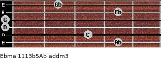 Ebmaj11/13b5/Ab add(m3) guitar chord