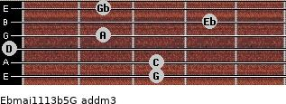 Ebmaj11/13b5/G add(m3) guitar chord
