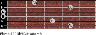 Ebmaj11/13b5/G# add(m3) guitar chord