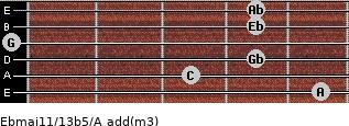 Ebmaj11/13b5/A add(m3) guitar chord