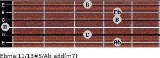 Ebmaj11/13#5/Ab add(m7) guitar chord
