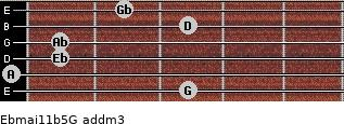 Ebmaj11b5/G add(m3) guitar chord