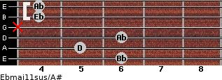 Ebmaj11sus/A# for guitar on frets 6, 5, 6, x, 4, 4