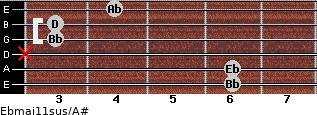 Ebmaj11sus/A# for guitar on frets 6, 6, x, 3, 3, 4
