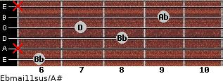 Ebmaj11sus/A# for guitar on frets 6, x, 8, 7, 9, x