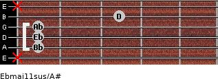 Ebmaj11sus/A# for guitar on frets x, 1, 1, 1, 3, x
