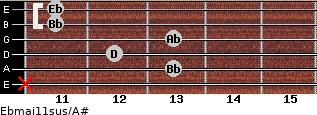 Ebmaj11sus/A# for guitar on frets x, 13, 12, 13, 11, 11