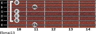 Ebmaj13 for guitar on frets 11, 10, 10, 10, 11, 10