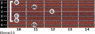 Ebmaj13 for guitar on frets 11, 10, 10, 12, 11, 10