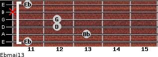 Ebmaj13 for guitar on frets 11, 13, 12, 12, x, 11