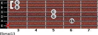Ebmaj13 for guitar on frets x, 6, 5, 5, 3, 3