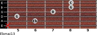 Ebmaj13 for guitar on frets x, 6, 5, 7, 8, 8