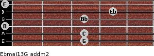 Ebmaj13/G add(m2) guitar chord