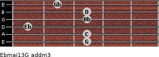 Ebmaj13/G add(m3) guitar chord