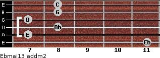 Ebmaj13 add(m2) guitar chord