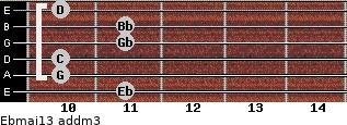 Ebmaj13 add(m3) guitar chord