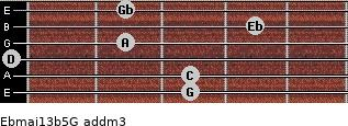 Ebmaj13b5/G add(m3) guitar chord