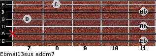 Ebmaj13sus add(m7) guitar chord