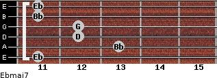Ebmaj7 for guitar on frets 11, 13, 12, 12, 11, 11