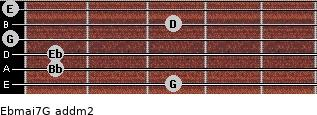 Ebmaj7/G add(m2) guitar chord