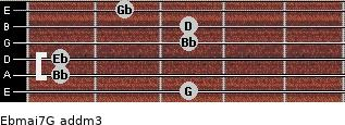 Ebmaj7/G add(m3) guitar chord