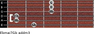 Ebmaj7/Gb add(m3) guitar chord