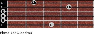 Ebmaj7b5/G add(m3) guitar chord