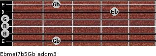 Ebmaj7b5/Gb add(m3) guitar chord
