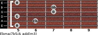 Ebmaj7b5/A add(m3) guitar chord