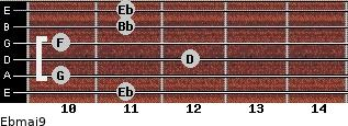 Ebmaj9 for guitar on frets 11, 10, 12, 10, 11, 11