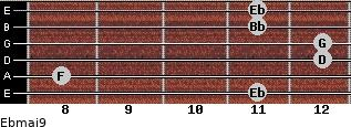 Ebmaj9 for guitar on frets 11, 8, 12, 12, 11, 11