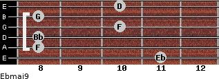 Ebmaj9 for guitar on frets 11, 8, 8, 10, 8, 10