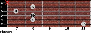 Ebmaj9 for guitar on frets 11, 8, 8, 7, 8, x