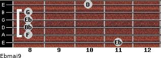 Ebmaj9 for guitar on frets 11, 8, 8, 8, 8, 10